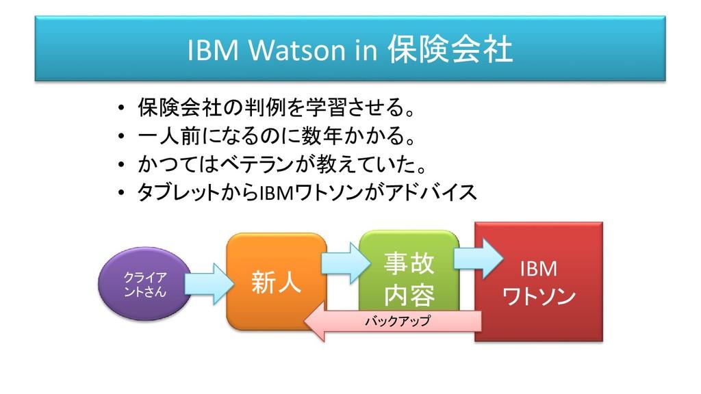 IBM Watson in 保険会社 • 保険会社の判例を学習させる。 • 一人前になるのに数...