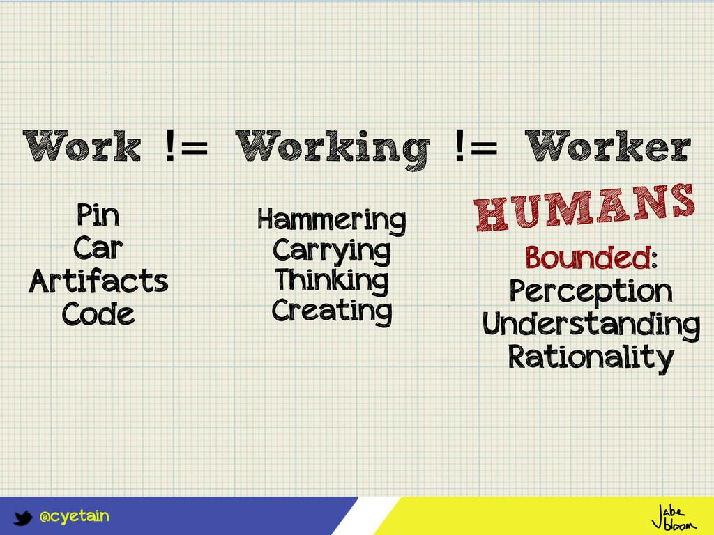 @cyetain Work != Working != Worker Pin Car Arti...