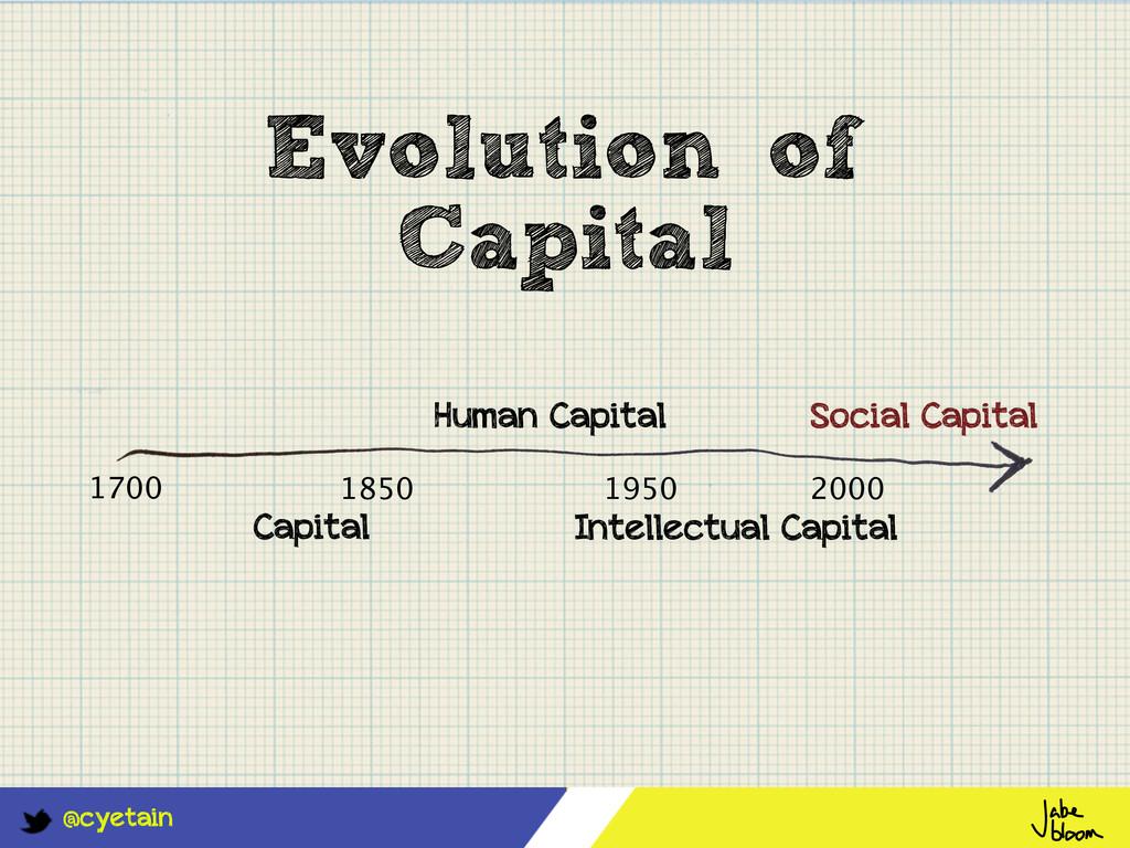@cyetain Evolution of Capital Capital 1700 1850...