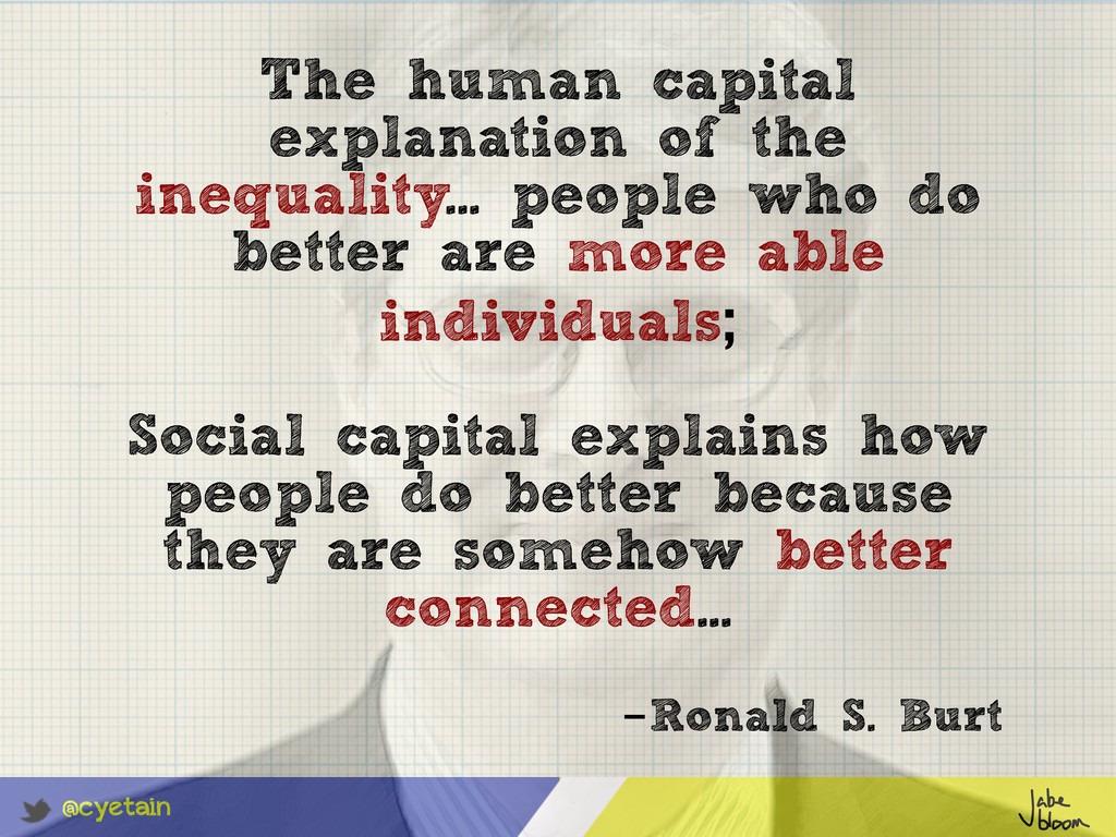 @cyetain The human capital explanation of the i...