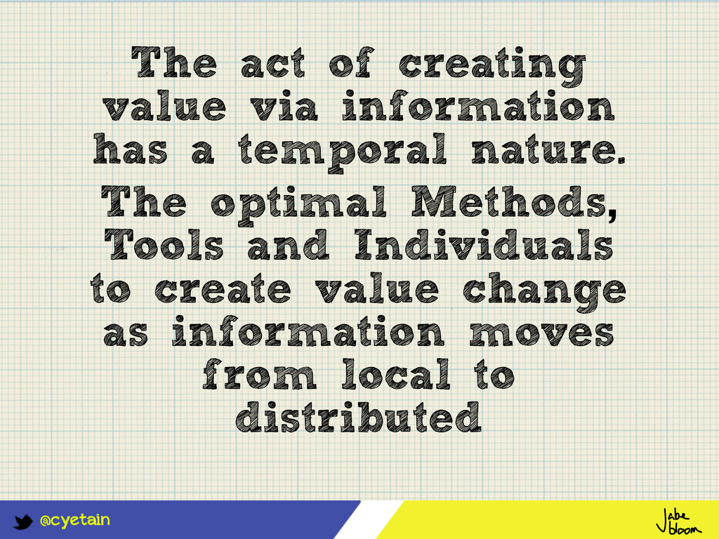 @cyetain The act of creating value via informat...