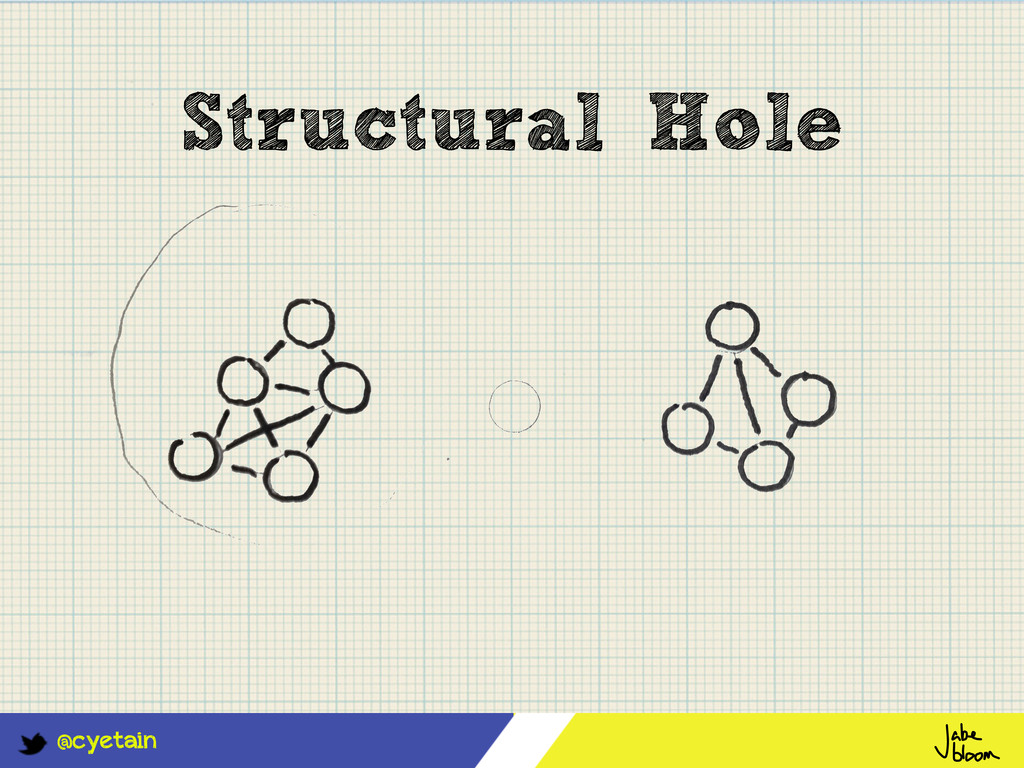 @cyetain Structural Hole