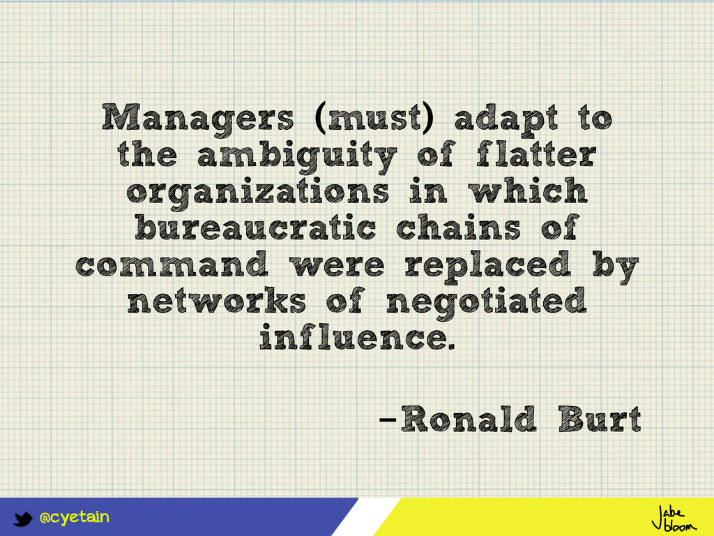 @cyetain Managers (must) adapt to the ambiguity...