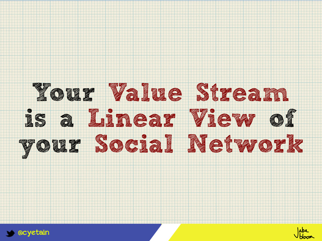 @cyetain Your Value Stream is a Linear View of ...