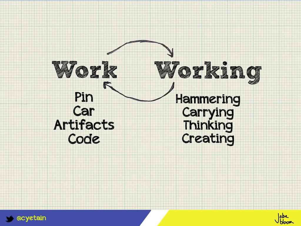 @cyetain Working Pin Car Artifacts Code Hammeri...
