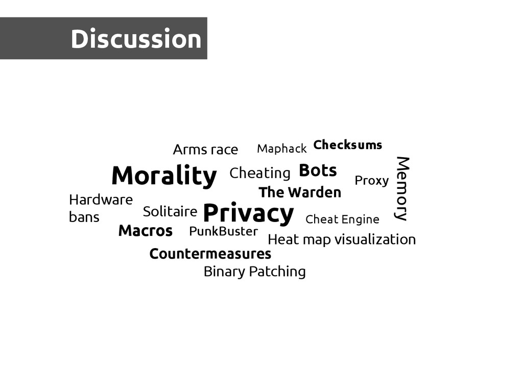 Discussion PunkBuster Privacy Heat map visualiz...
