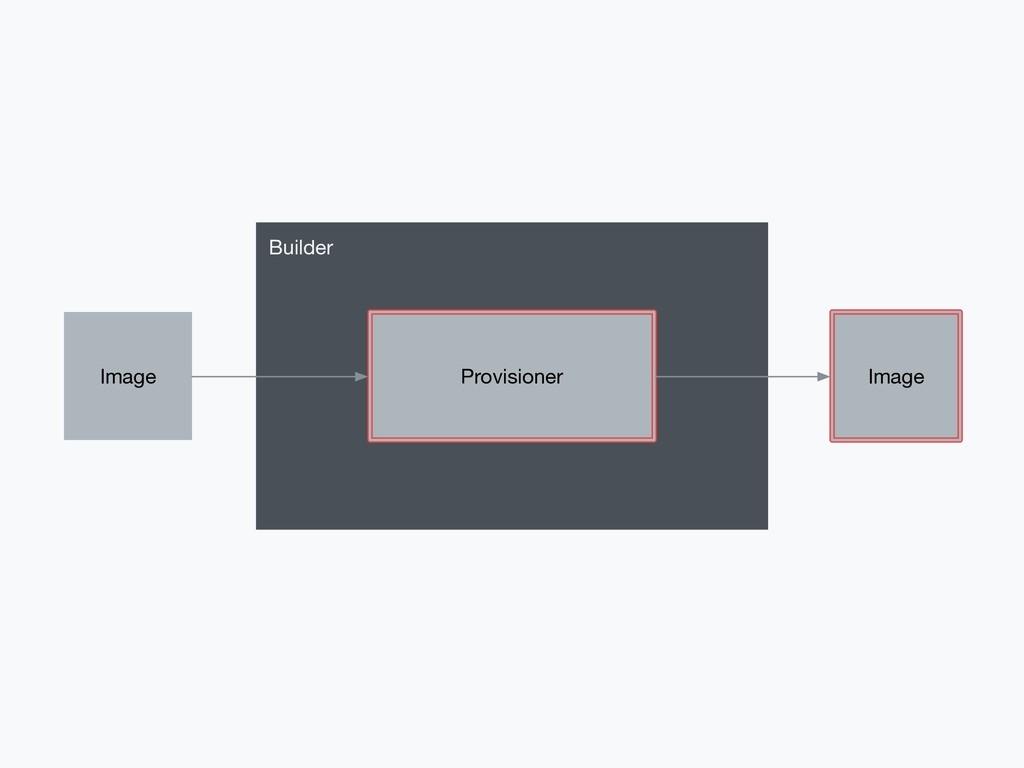 Builder Image Provisioner Image