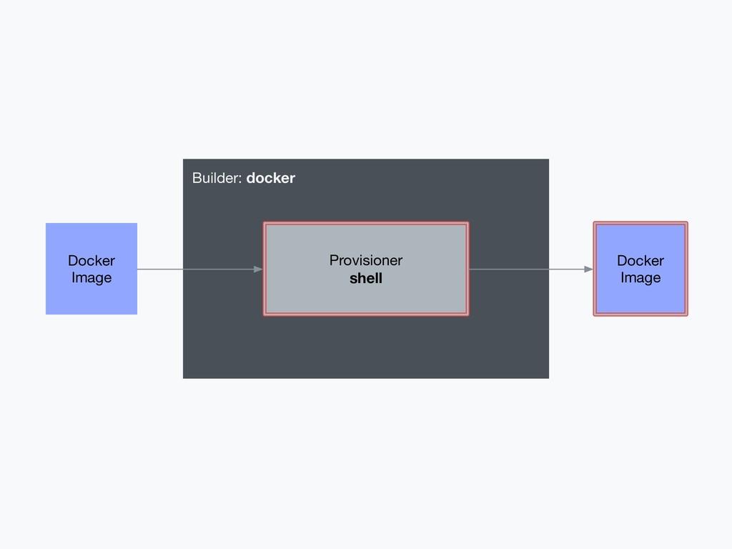 Builder: docker Docker Image Provisioner shell ...