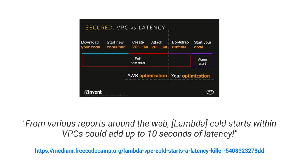 """From various reports around the web, [Lambda] ..."