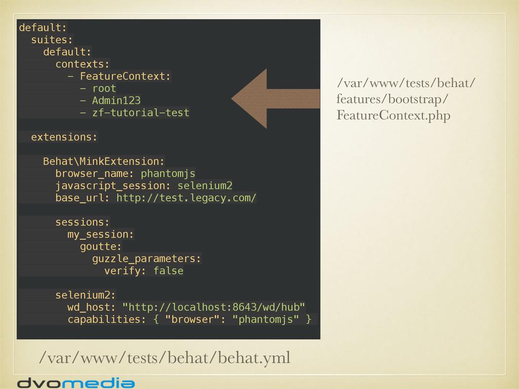 default: suites: default: contexts: - Featu...