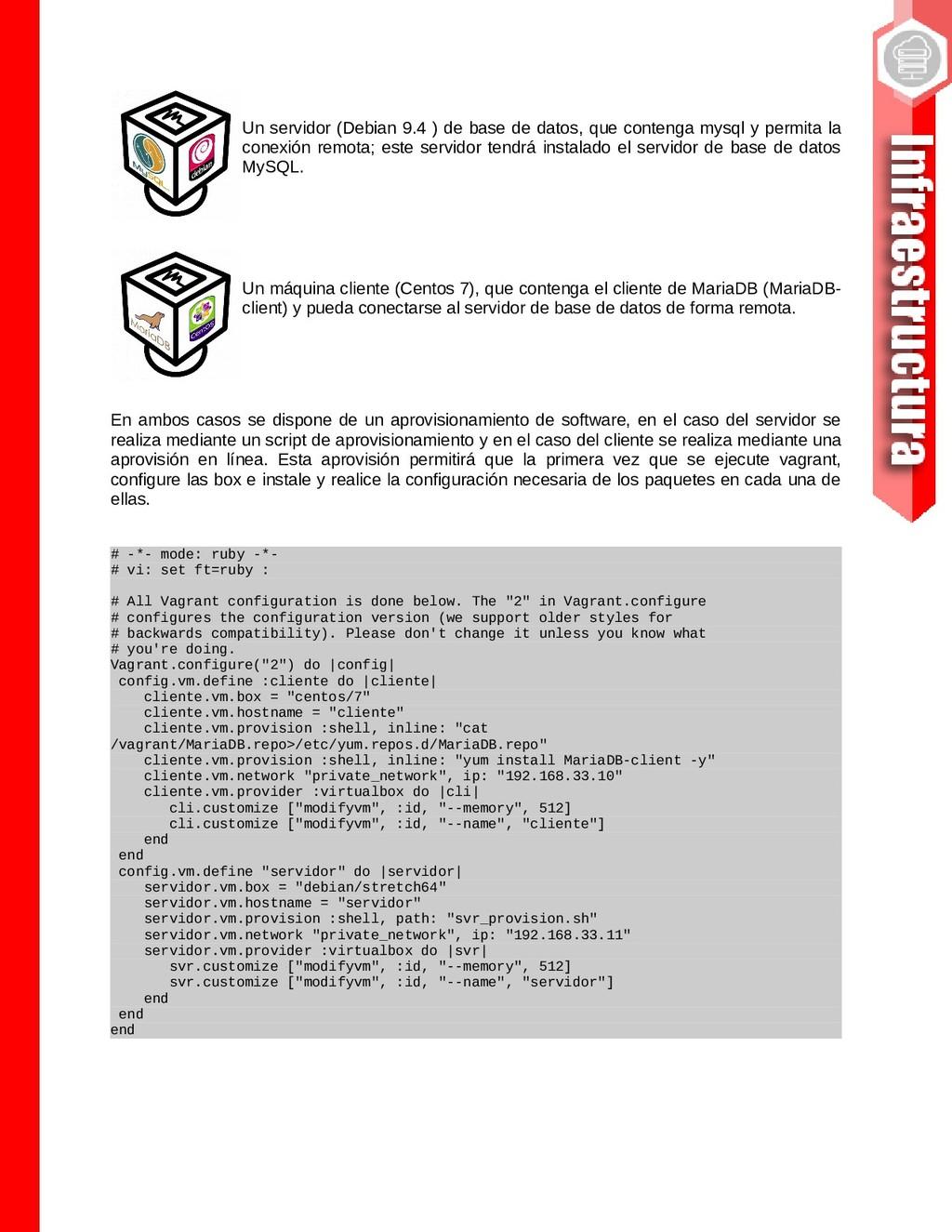 Un servidor (Debian 9.4 ) de base de datos, que...