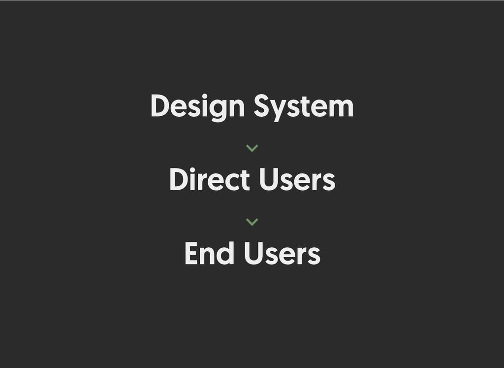 Design System Design System Direct Users Direct...