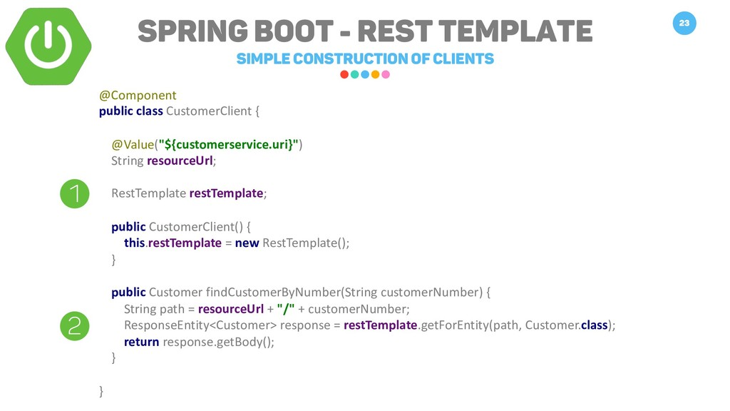 Spring Boot - REST TEMPLATE Simple construction...
