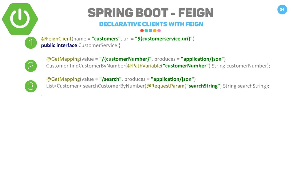 Spring Boot - Feign Declarative Clients with fe...