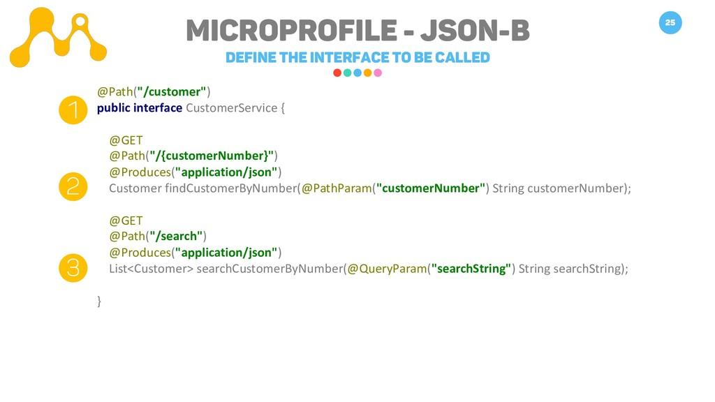 Microprofile - JSON-B Define the interface to b...