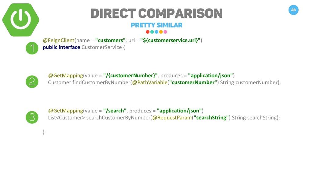 DIRECT COMPARISON Pretty similar 28 @FeignClien...
