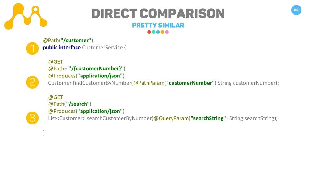 """DIRECT COMPARISON Pretty similar 29 @Path(""""/cus..."""