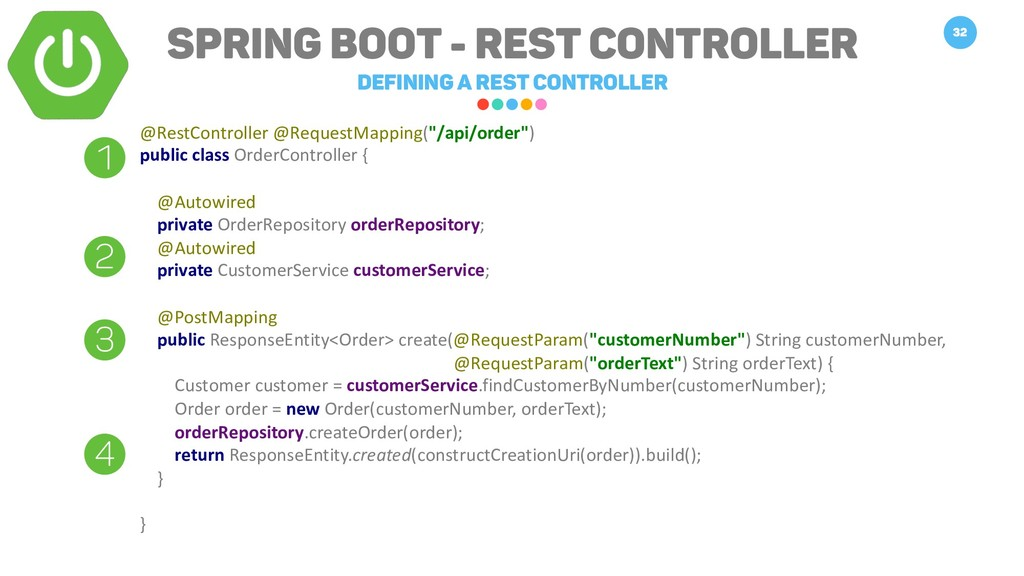 Spring Boot - REST CONTROLLER Defining a REST C...