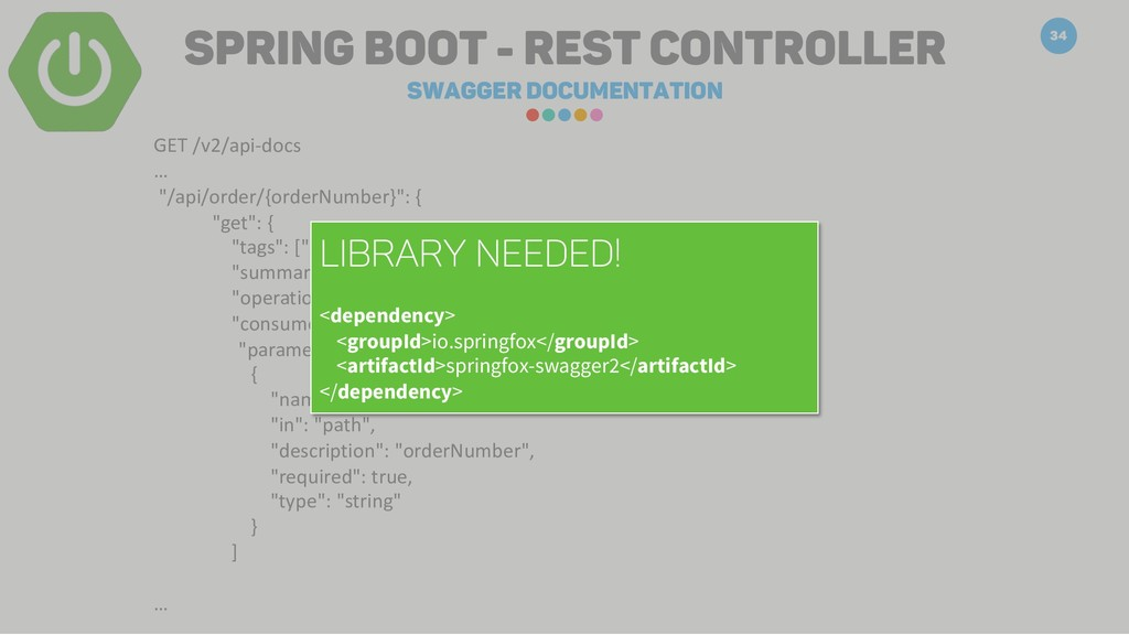 Spring Boot - REST CONTROLLER Swagger documenta...