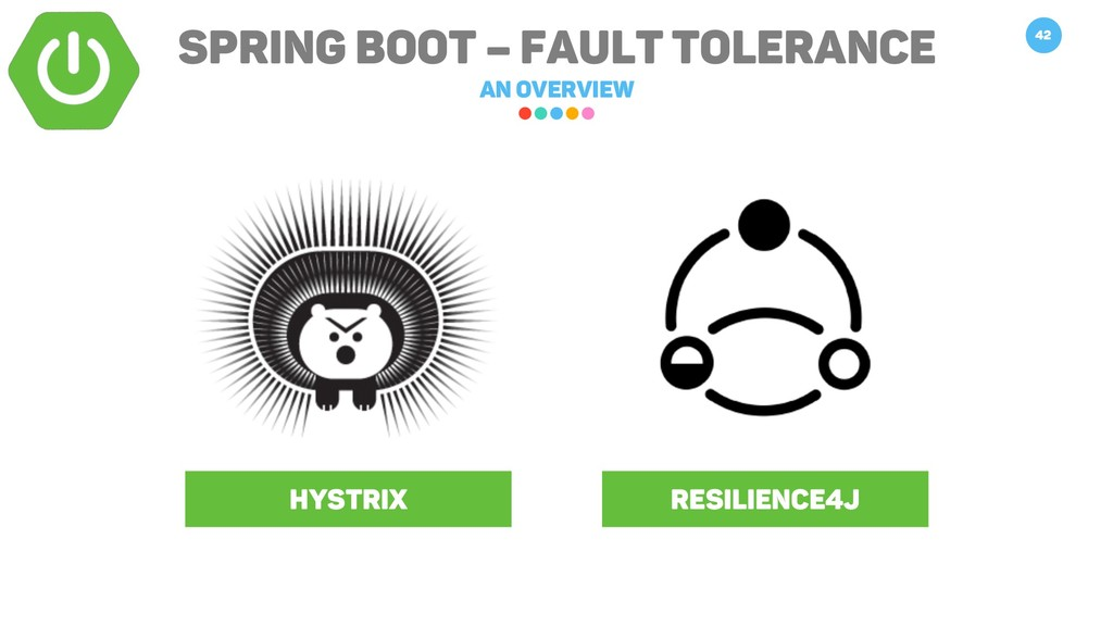 Hystrix Resilience4j Spring Boot – Fault Tolera...