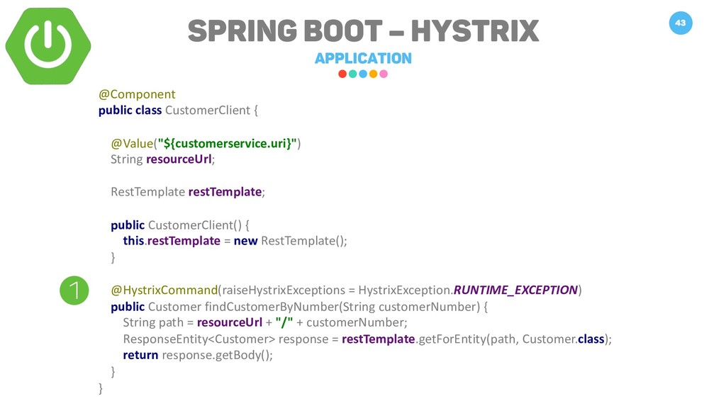 Spring Boot – Hystrix Application 43 @Component...
