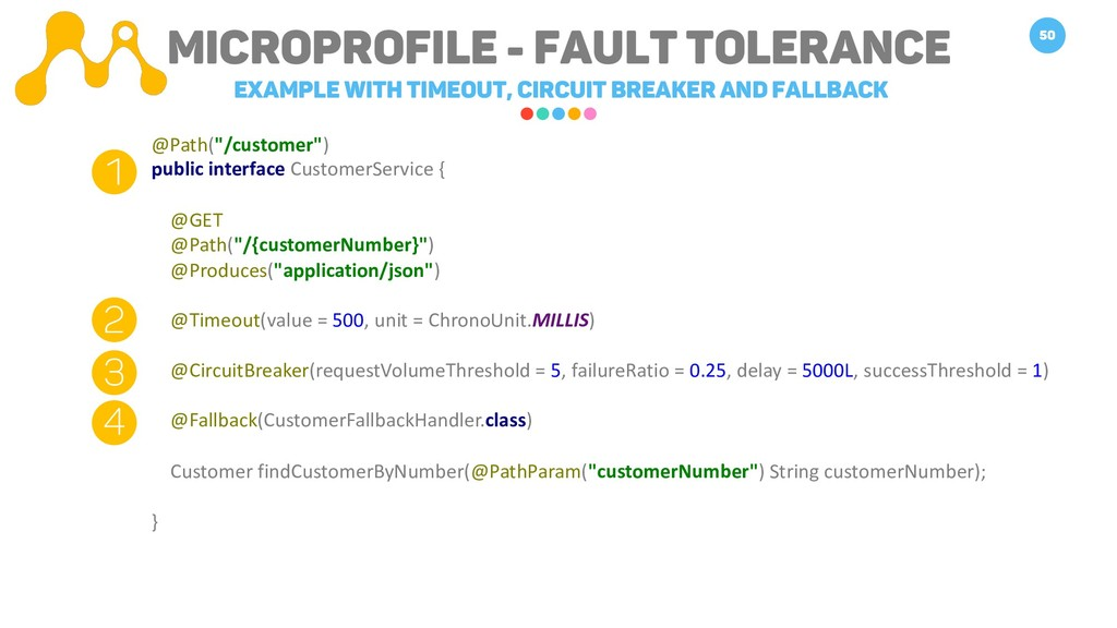 Microprofile - FAULT TOLERANCE Example with Tim...
