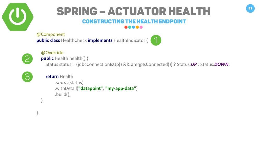 Spring – Actuator Health Constructing the healt...