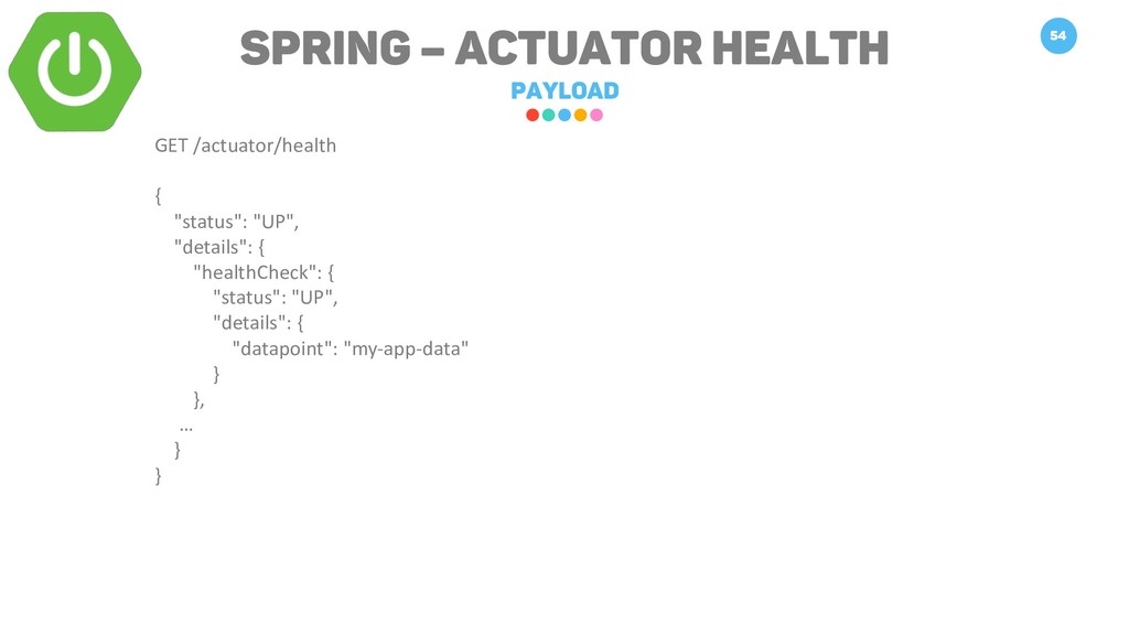 Spring – Actuator Health Payload 54 GET /actuat...