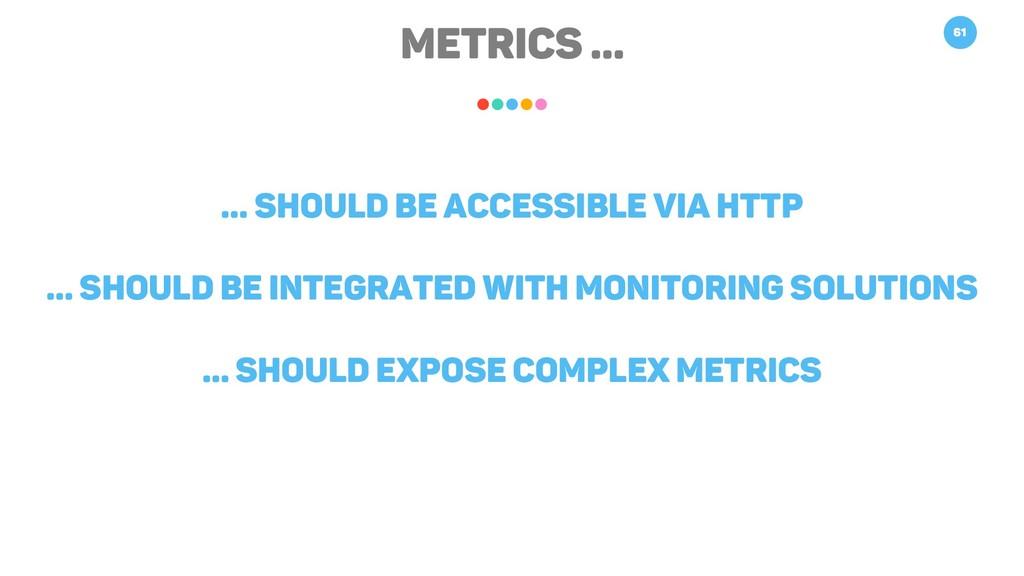 METRICS … 61 … should be accessible via HTTP … ...