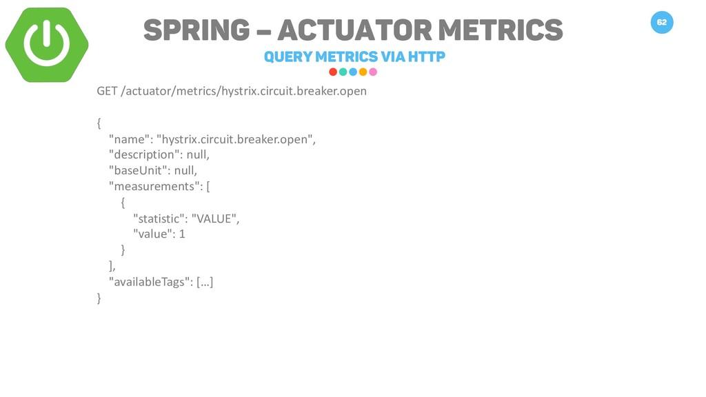 Spring – Actuator Metrics query metrics via HTT...