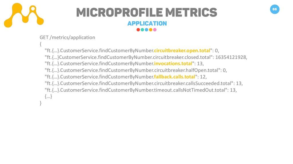 Microprofile METRICS Application 66 GET /metric...