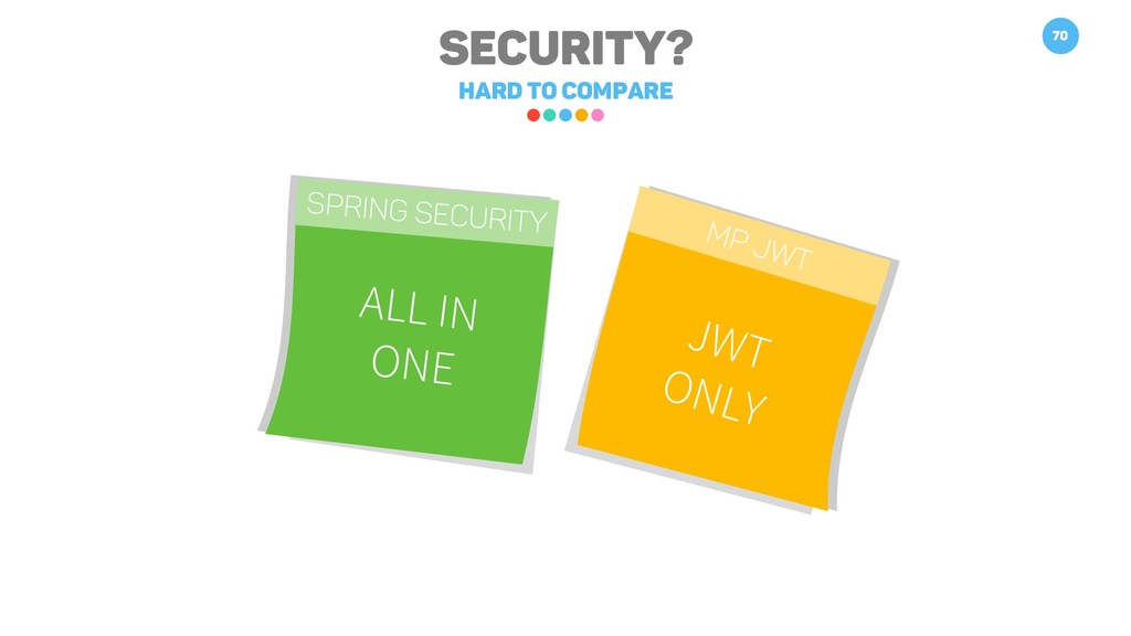 Security? HARD TO COMPARE 70 MP JWT SPRING SECU...
