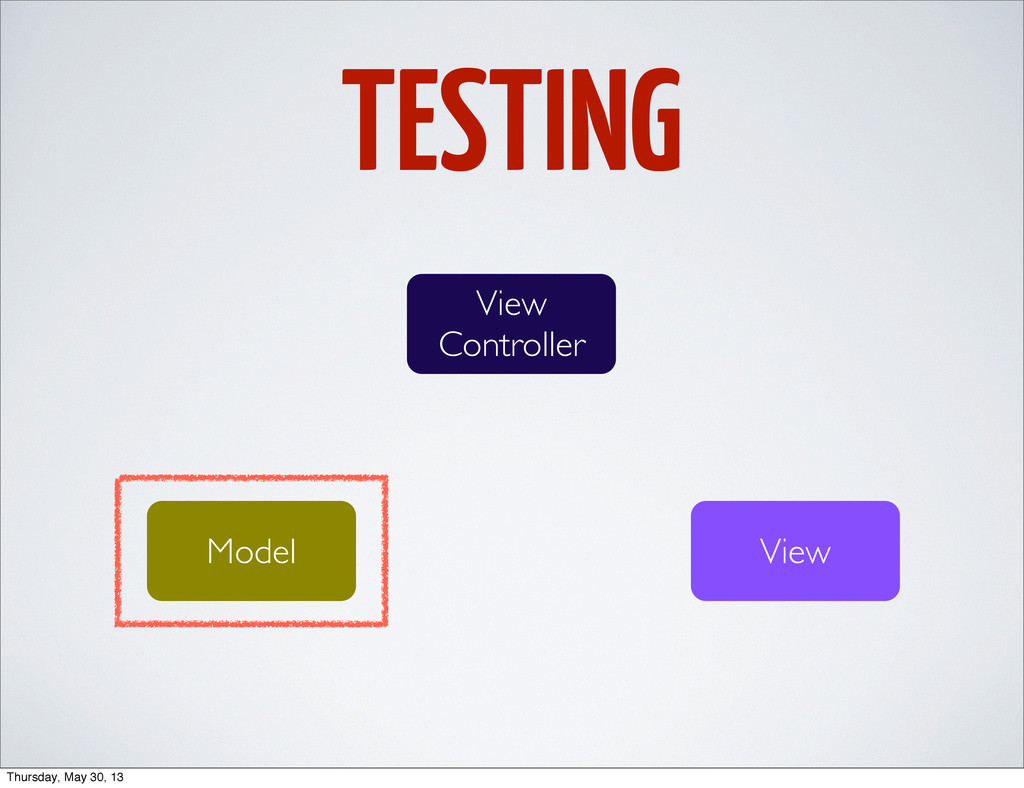 TESTING View Controller View Model Thursday, Ma...
