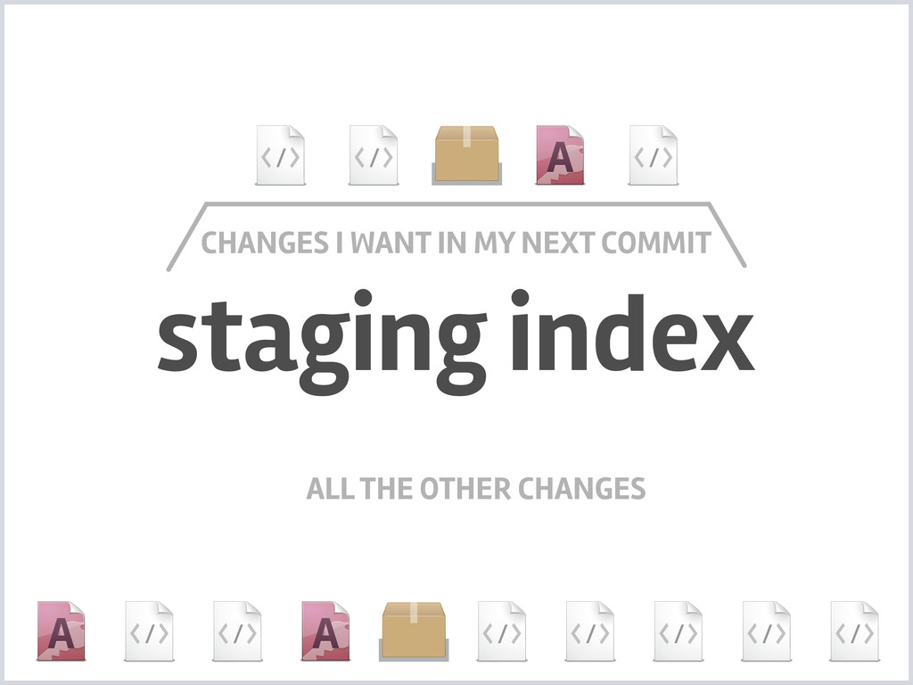 staging index CHANGES I WANT IN MY NEXT COMMIT ...