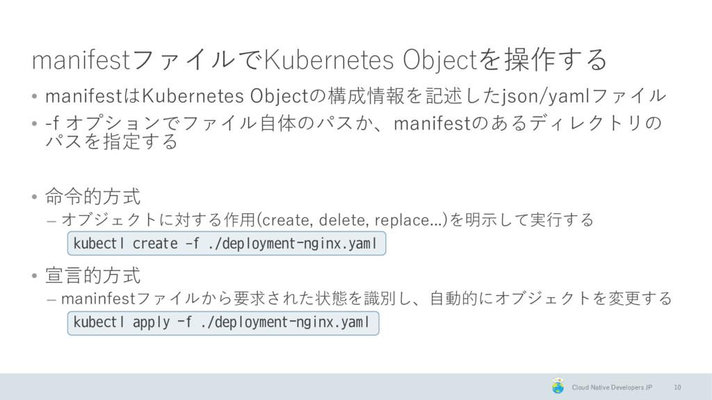 Cloud Native Developers JP manifestファイルでKuberne...