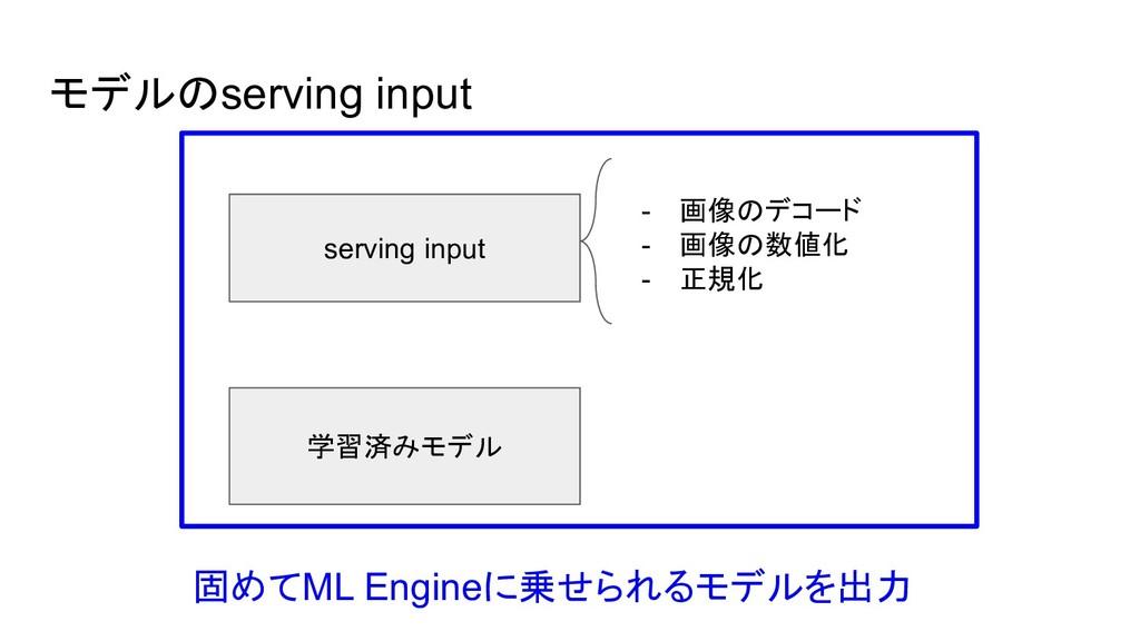 モデルのserving input 学習済みモデル serving input - 画像のデコ...