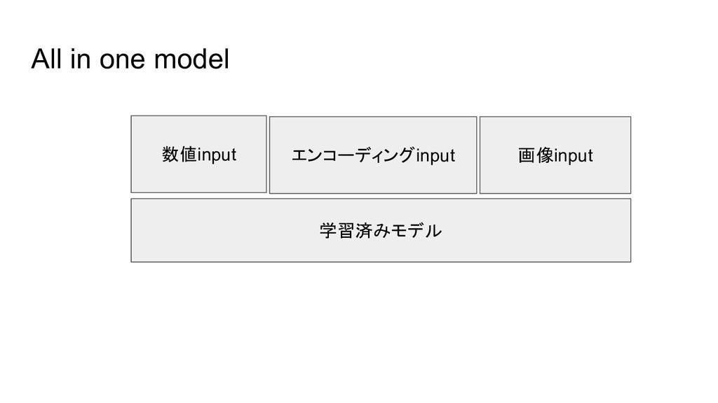 All in one model 学習済みモデル 数値input エンコーディングinput ...