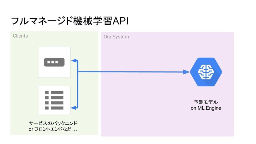 Our System フルマネージド機械学習API 予測モデル on ML Engine Cl...
