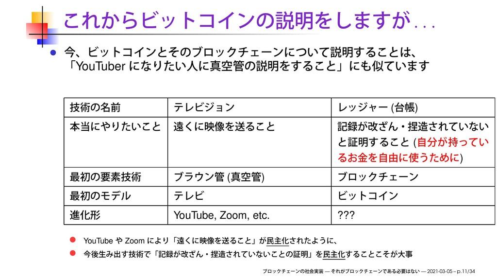 . . . YouTuber ( ) ( ) ( ) YouTube, Zoom, etc. ...