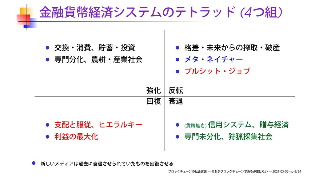 (4 ) ( ) — — 2021-03-05 – p.8/34