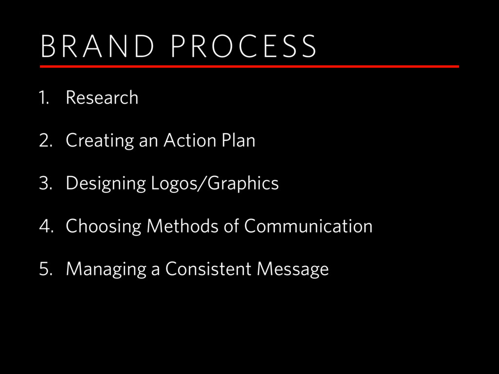 BRAND PROCESS 1. Research 2. Creating an Action...