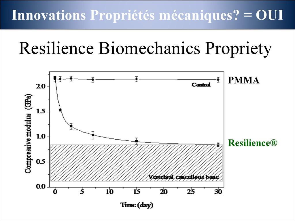 Resilience Biomechanics Propriety PMMA Resilien...