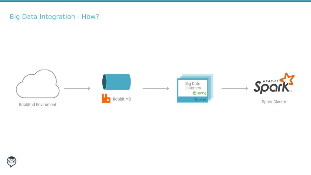 Big Data Integration - How?