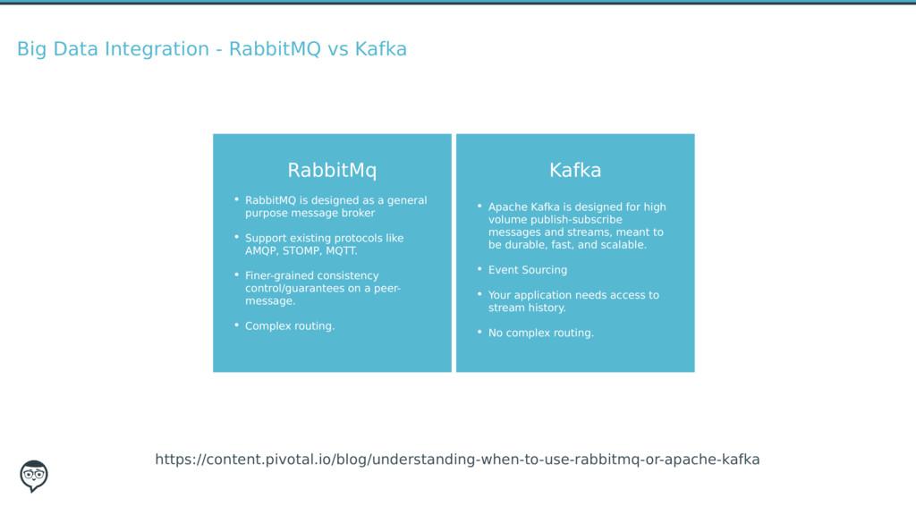 Big Data Integration - RabbitMQ vs Kafka Kafka ...