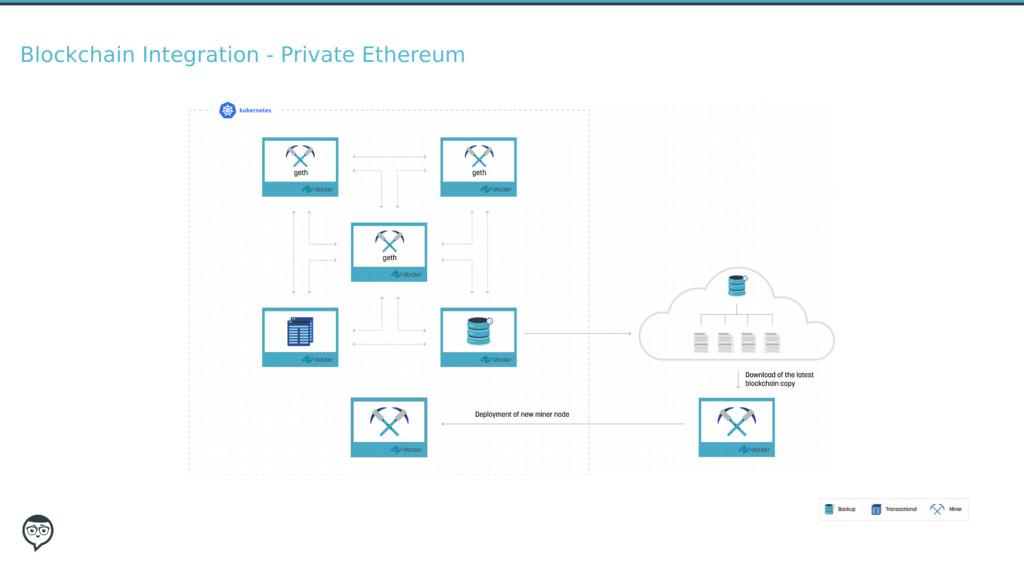 Blockchain Integration - Private Ethereum