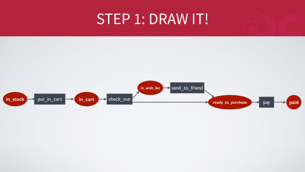 STEP 1: DRAW IT! in_stock put_in_cart in_cart i...