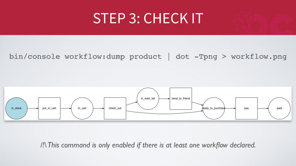 STEP 3: CHECK IT bin/console workflow:dump prod...
