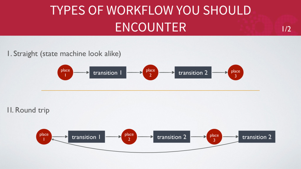TYPES OF WORKFLOW YOU SHOULD ENCOUNTER place 1 ...