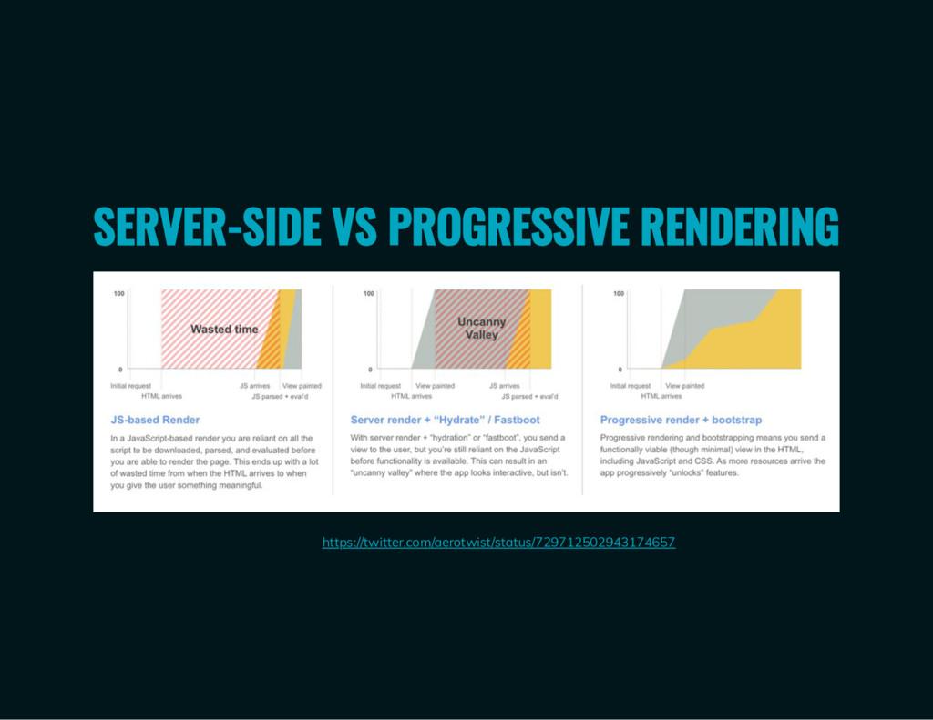 SERVER-SIDE VS PROGRESSIVE RENDERING https://tw...