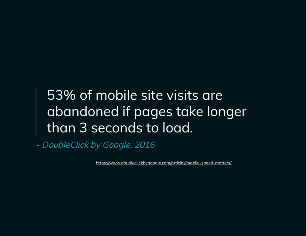 53% of mobile site visits are abandoned if page...